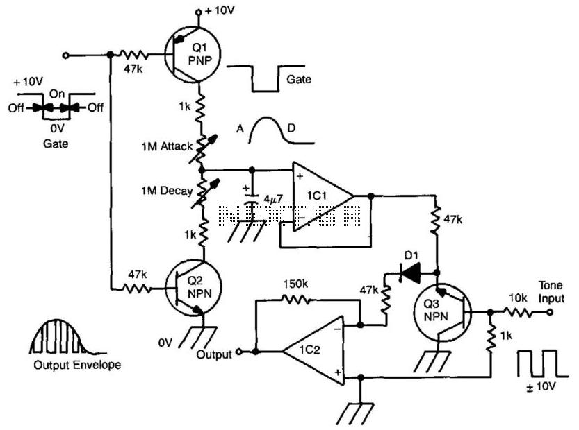 envelope schematic
