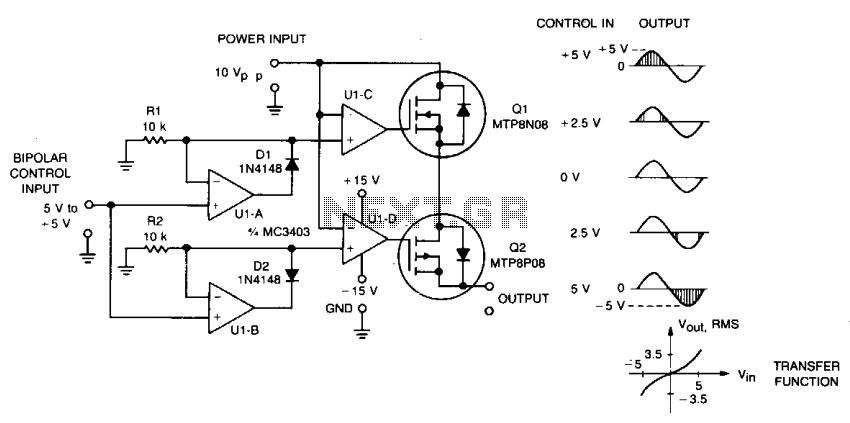 dc servo bipolar control schematic