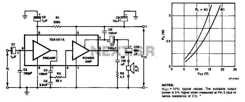 60 w power amplifier for 8 ohms load
