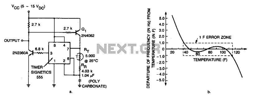 home various retriggerable monostable circuit