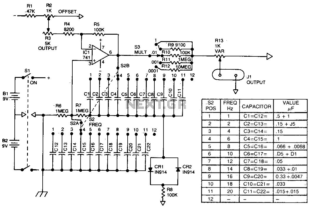 oscillator circuit board price