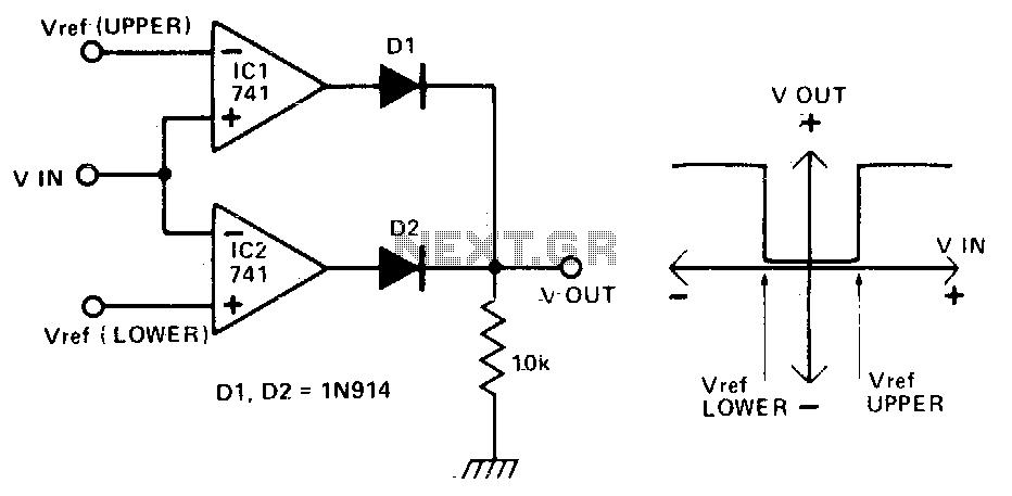 window comparator comparator oscillator circuit