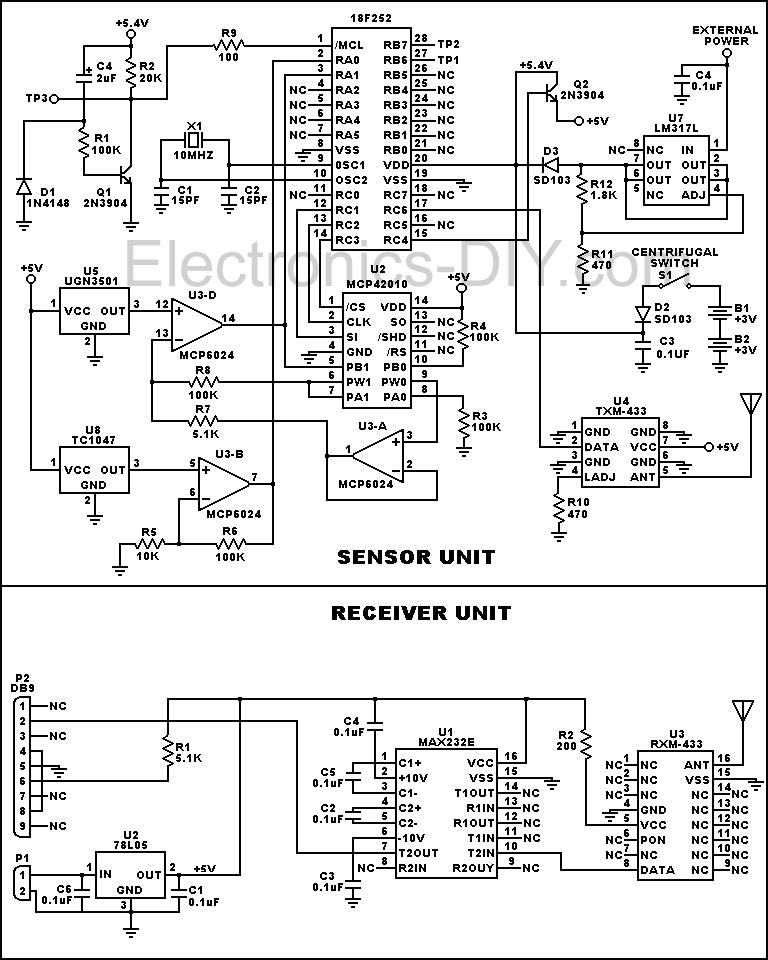 horsepower monitor