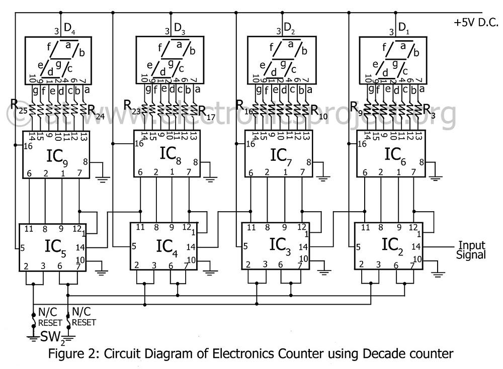 decade counter circuit diagram additionally decade counter circuit