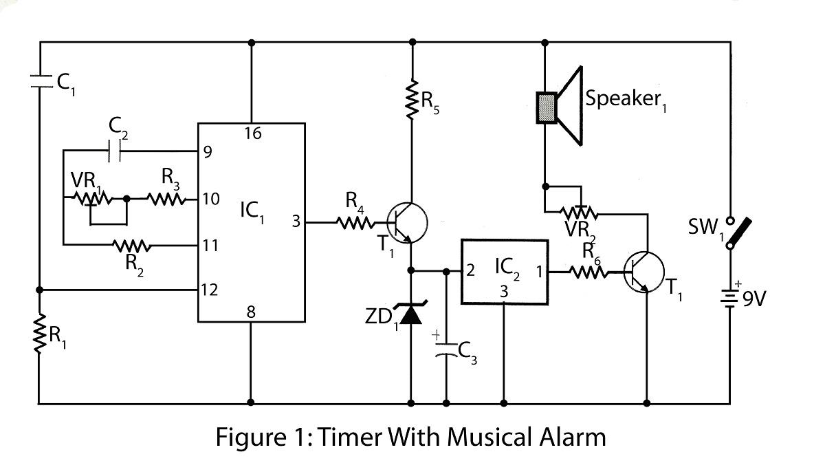 ir music transmitter and reciever the circuit