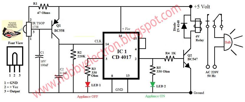 Remote Controller Circuit car block wiring diagram