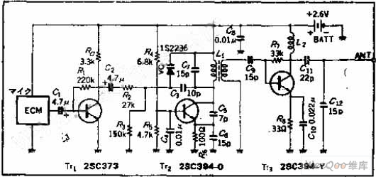 sn95 gauge wiring diagram