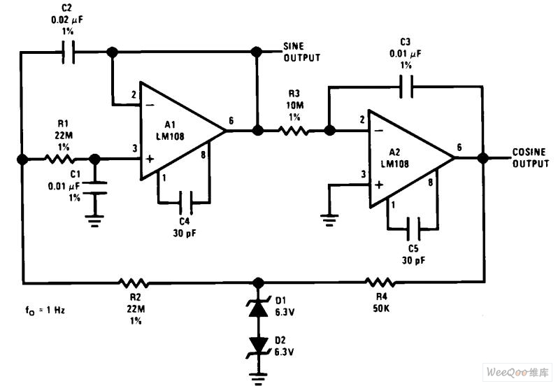 frequency sine wave generator and orthogonal output circuit sine