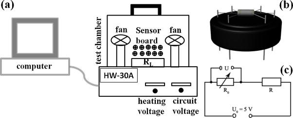 linear power supply schematic car interior design