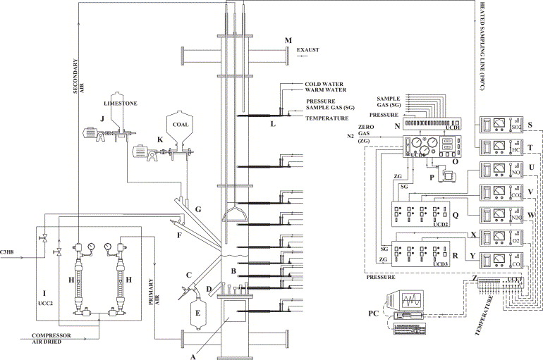 gas leakage alarm mini project schematic