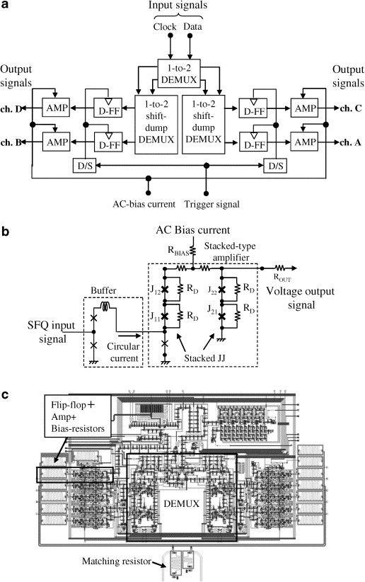 analog to digital converter voltage level detector circuit circuit