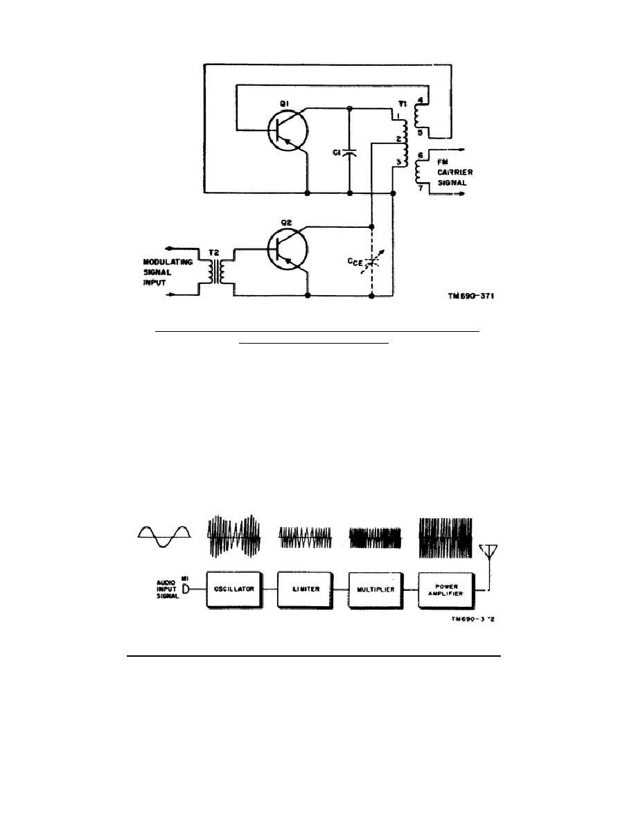 astable oscillator circuit page 4 oscillator circuits nextgr auto