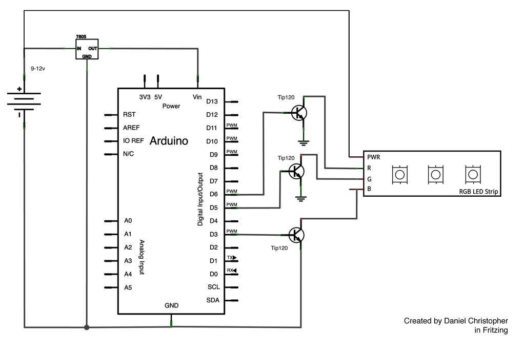 RGB LED STRIP POWER