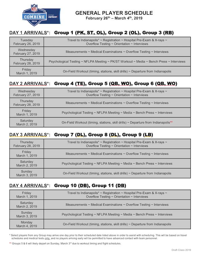 Schedule NFL Combine