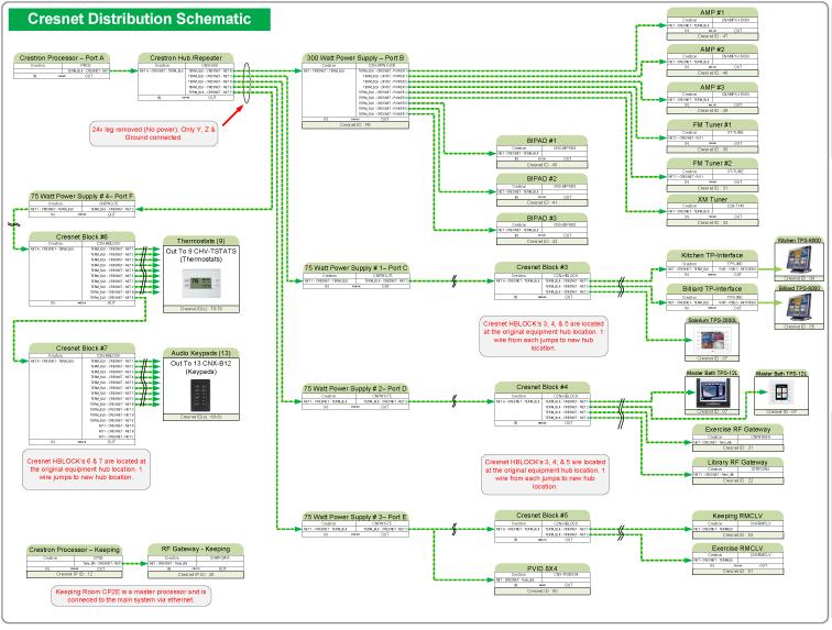 System Design \u2013 NGN CONSULTING \u2013 NEXT GENERATION NOW \u2013 CERTIFIED