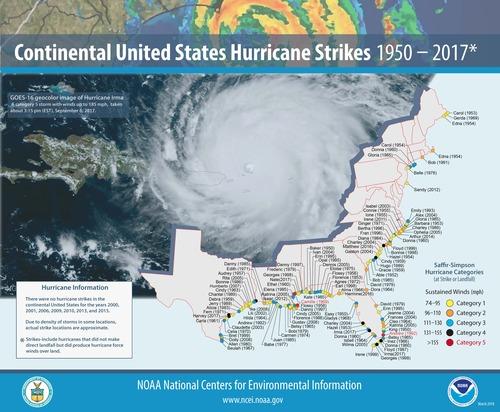 2018 Hurricane Season Forecasts - Track The Tropics - Spaghetti