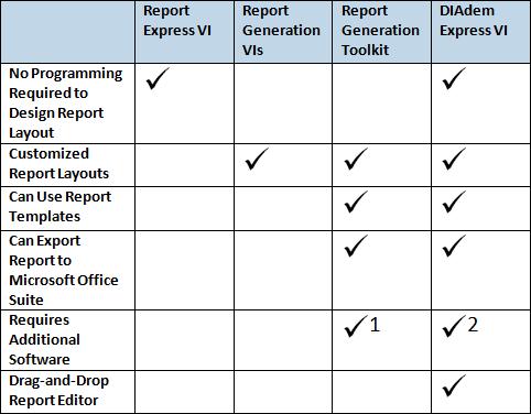 Doc.#600424: Product Comparison Template Word – Product Comparison ...