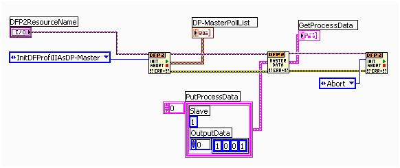 Sie Profibus Connector Wiring Diagram - Detailed Wiring Diagram