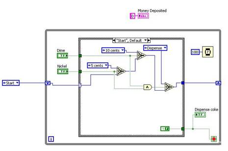 Tutorial State Machines - National Instruments
