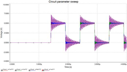 Advanced Circuit Analysis and Exploration with Circuit Parameters in