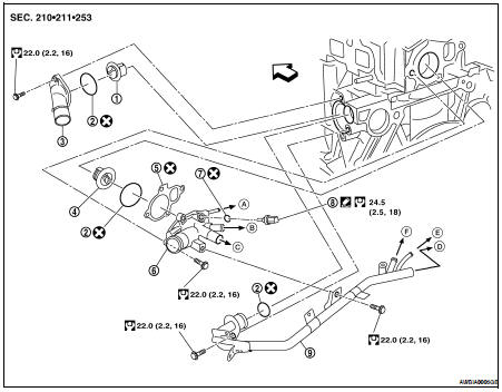 Nissan Altima 2007-2012 Service Manual Thermostat and thermostat