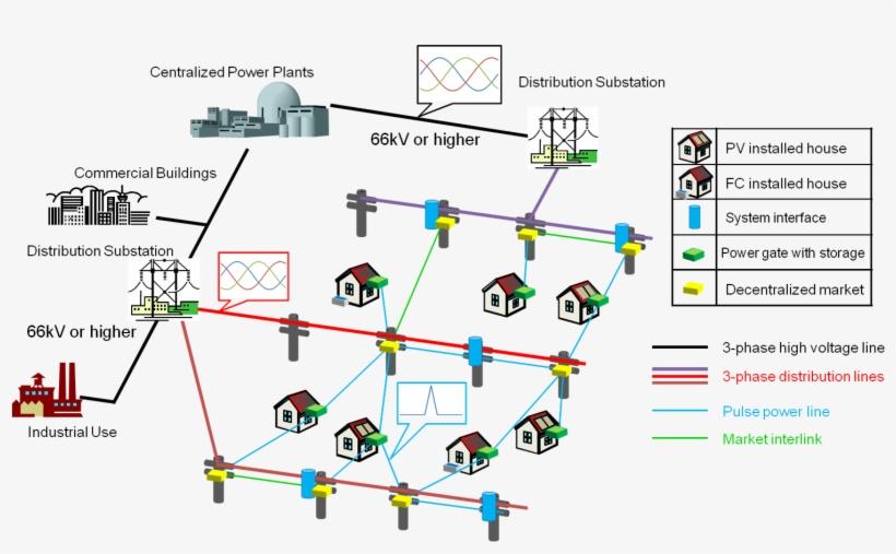 Tesla Wiring Diagram - Enfalixedatscarwashserviceinfo \u2022