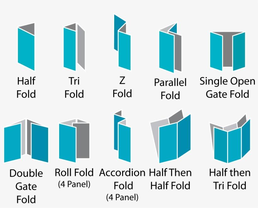 Brochure Folding Options Transparent PNG - 2320x1760 - Free Download