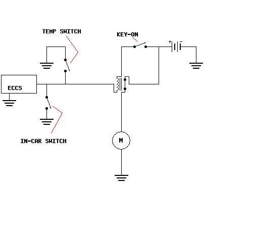 Ac Fan Wiring - Wiring Data Diagram