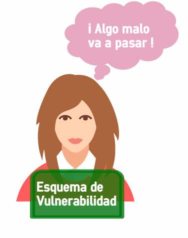 esquema-vulnerabilidad-blog