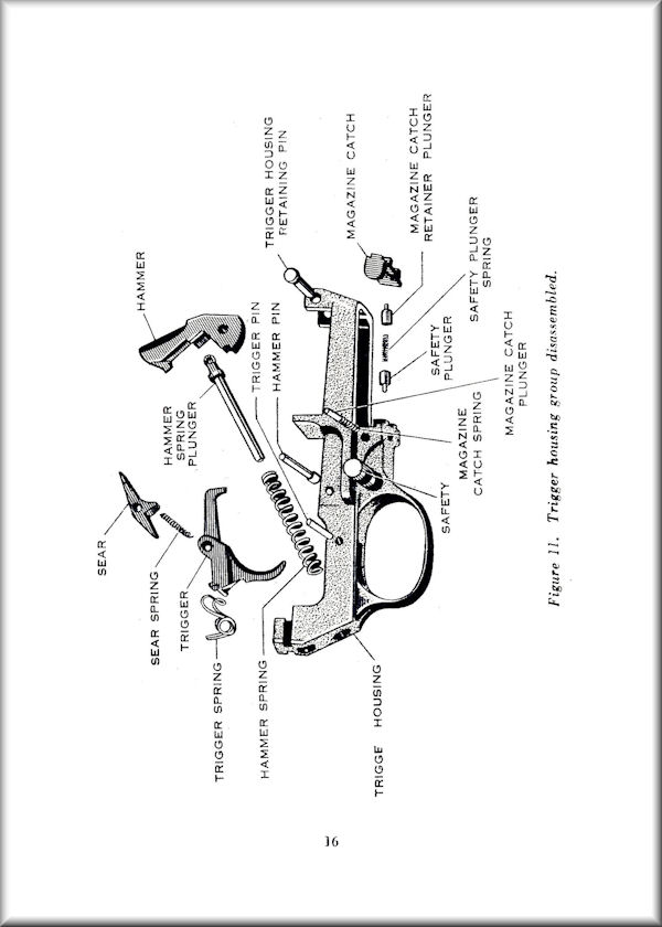 m2 carbine parts diagrams