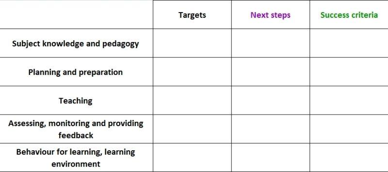 Writing an action plan - Nicole Brown