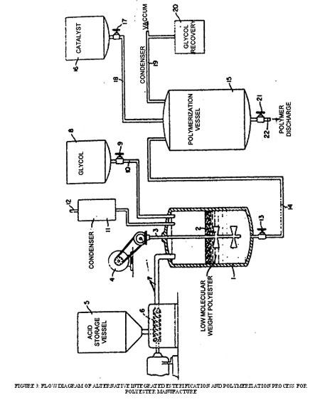 process flow diagram car manufacturing