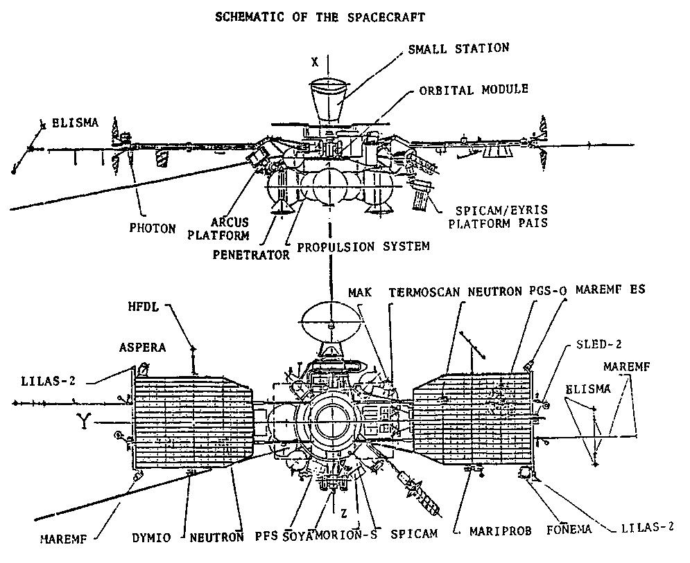 ph scale diagram