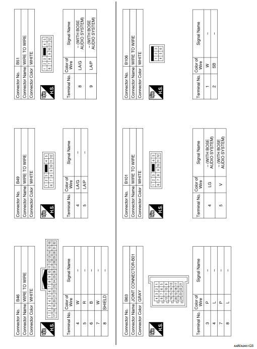 nissan r34 fuse box diagram