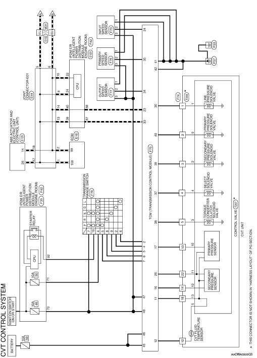 Nissan Rogue Service Manual CVT control system - Wiring diagram
