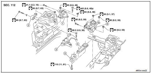 Nissan Rogue Service Manual Unit removal and installation - Engine