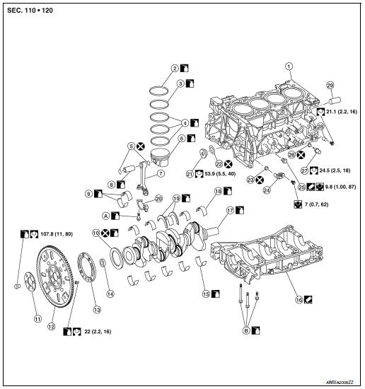 Nissan Rogue Service Manual Cylinder block - Unit disassembly and