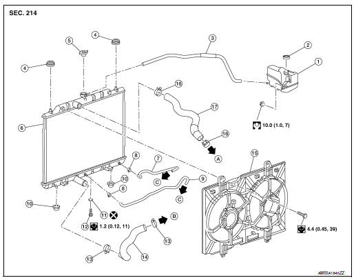 Nissan Rogue Service Manual Radiator - Removal and installation