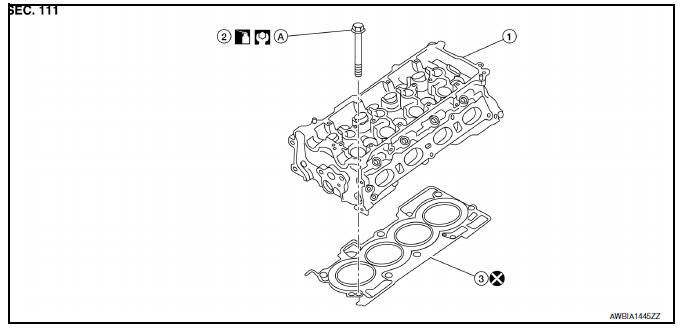 Nissan Sentra Service Manual Cylinder head - Removal and