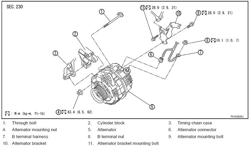 two wire alternator wiring diagram nissan