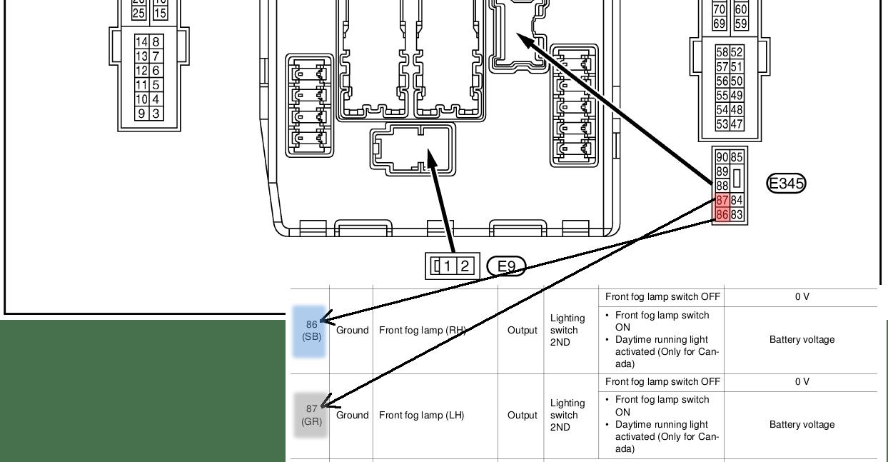 2015 murano fuse box designations