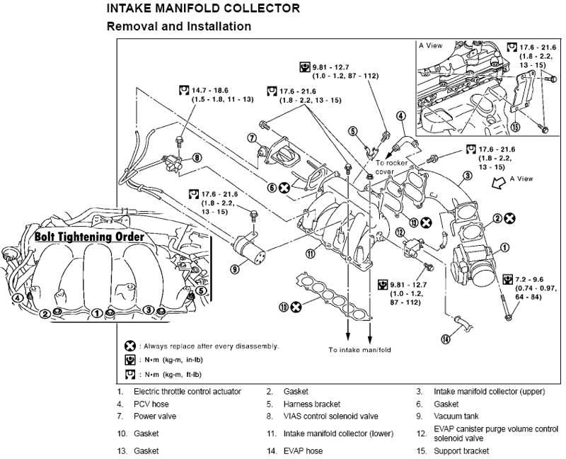 Diagram Of 2004 Nissan Murano Engine Online Wiring Diagram