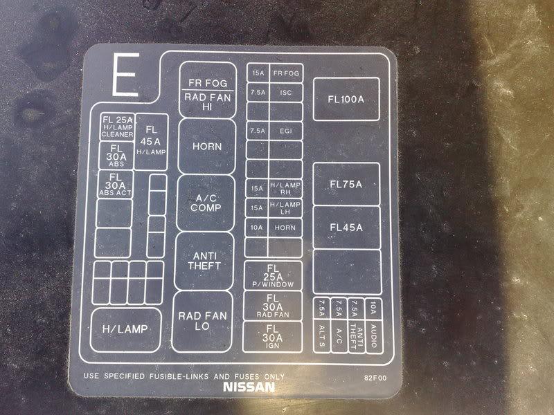1997 Nissan 200sx Fuse Diagram Wiring Diagram
