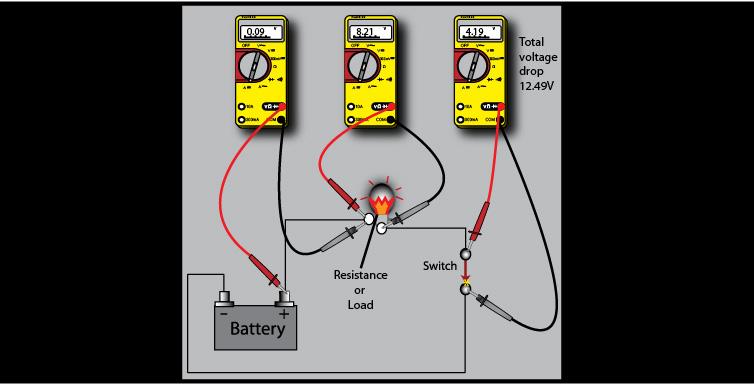 Voltage Drop and Resistance Measurement