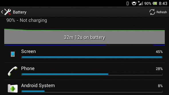 Know battery usage