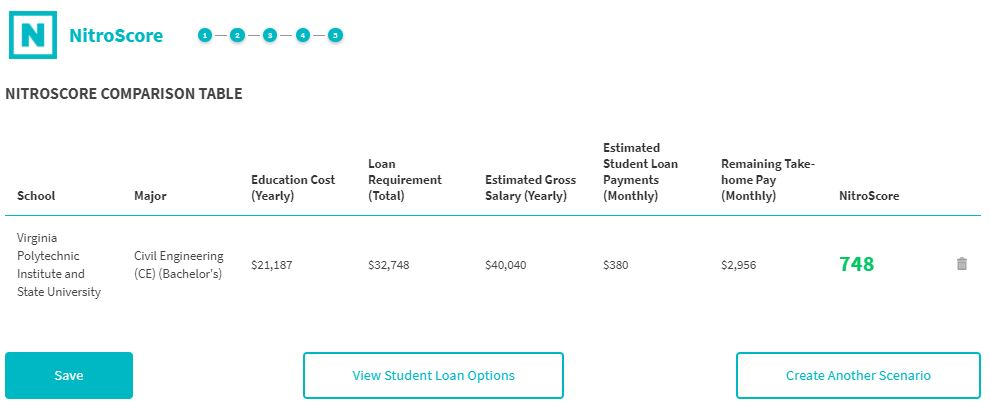Here\u0027s EXACTLY How to Talk About the Cost of College With Your Child
