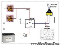 Aftermarket Fog Lamp Wiring - Car Wiring Diagrams Explained