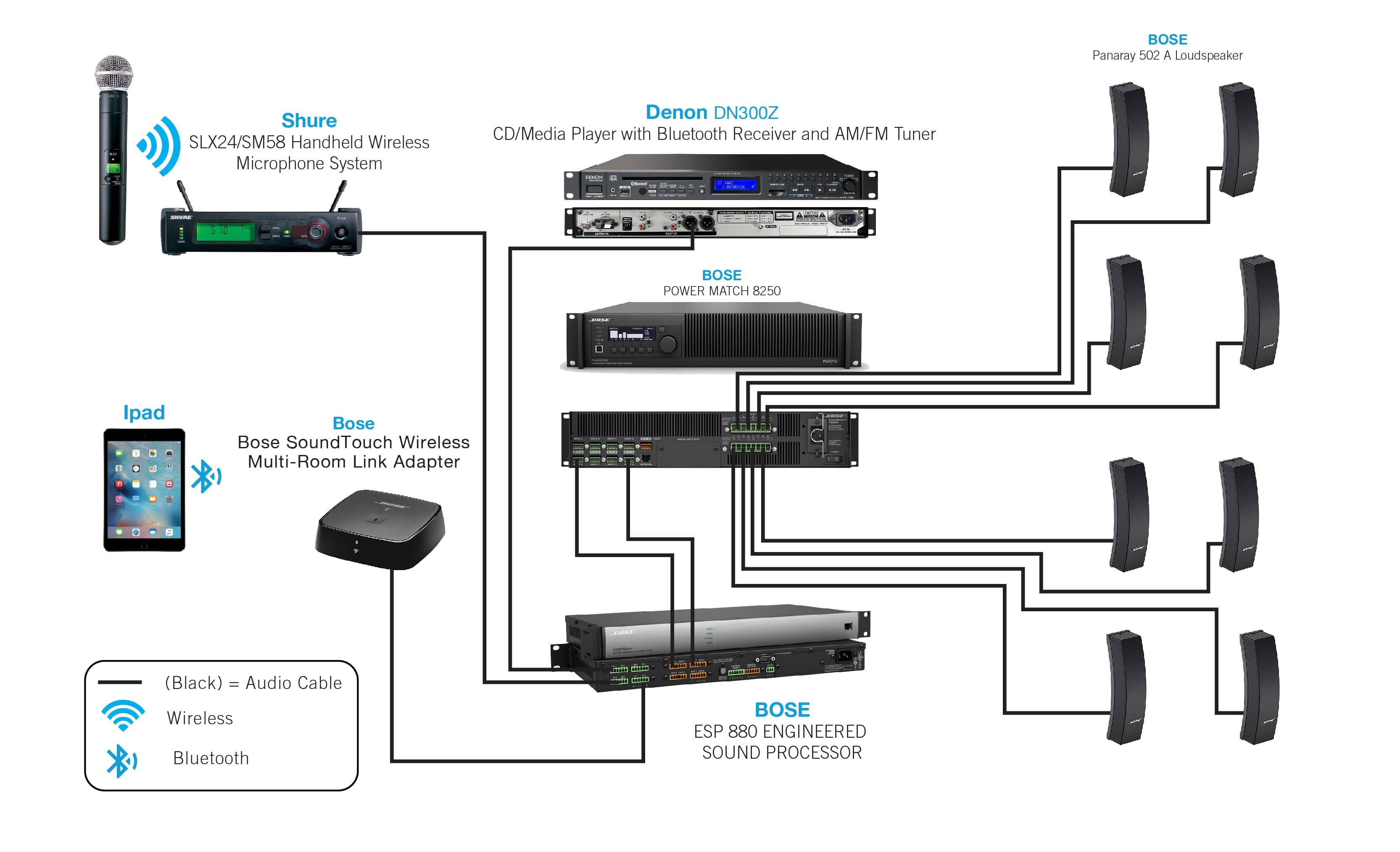 home theater hdmi wiring diagram
