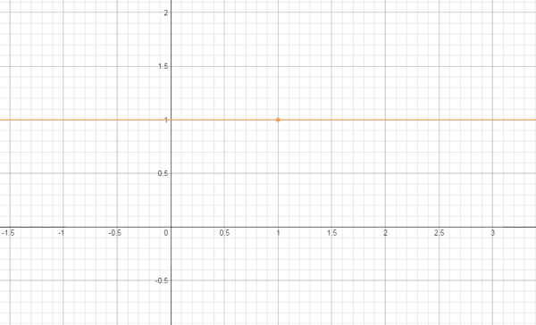 A constant function