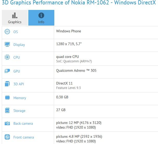 Lumia 1330 GFXBench